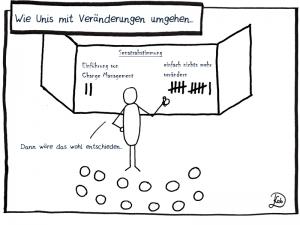 Wir sind ja kein Unternehmen! - von Daniel Al-Kabbani auf http://constructive-amusement.weebly.com/
